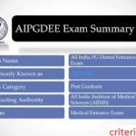 AIPGDEE Exam 2017 : Application from, Exam Dates, Eligibility, Pattern
