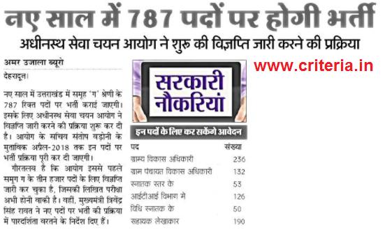 Uttarakhand Samuh Ga Latest Recruitment 2018